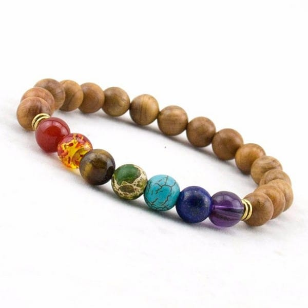 Chakra Bracelets Meaning